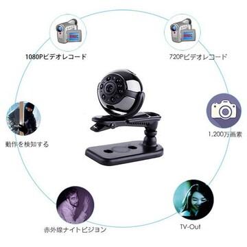 丸い超小型隠しテレビカメラliwerb 高画質720p