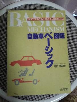 ★自動車ベーシック図鑑★