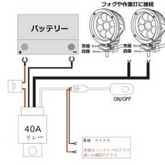 送料無料 24v用 フォグランプ作業灯用リレーハーネス/スイッチ付
